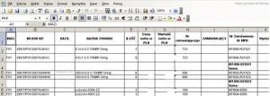 Raport z rozdziału kosztów wg miejsca powstawania kosztów – automatycznie wygenerowany z platformy